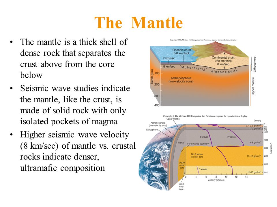 The Mantle The mantle is a thick shell of dense rock that separates the crust above from the core below Seismic wave studies indicate the mantle, like the crust, is made of solid rock with only isolated pockets of magma Higher seismic wave velocity (8 km/sec) of mantle vs.
