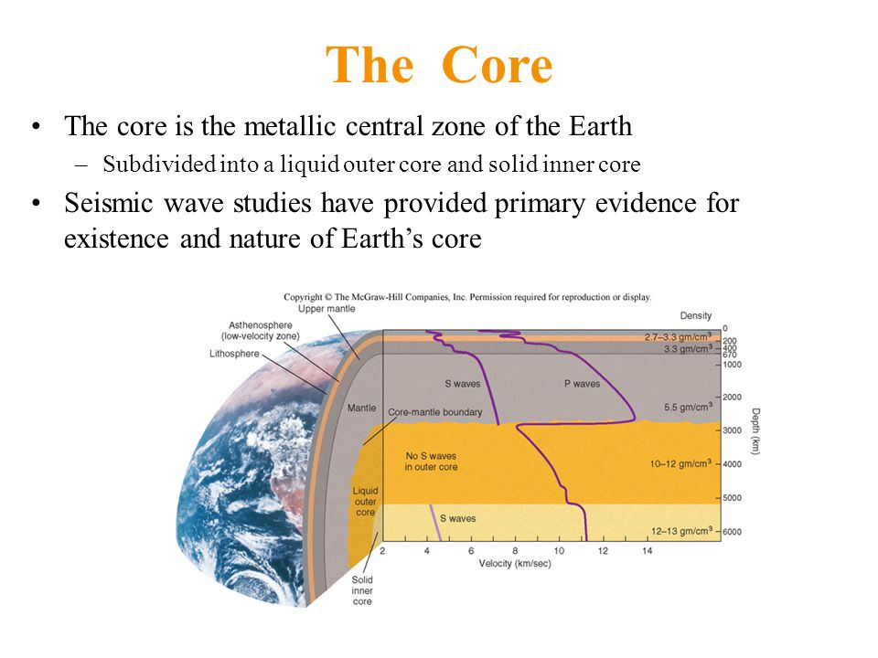 The Core The core is the metallic central zone of the Earth –Subdivided into a liquid outer core and solid inner core Seismic wave studies have provided primary evidence for existence and nature of Earth's core