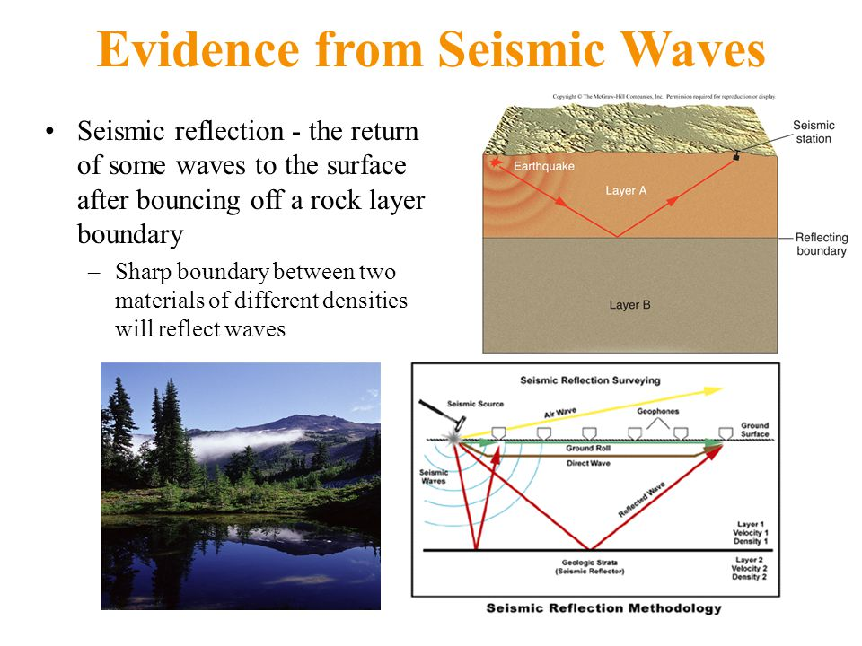 Evidence from Seismic Waves Seismic reflection - the return of some waves to the surface after bouncing off a rock layer boundary –Sharp boundary between two materials of different densities will reflect waves