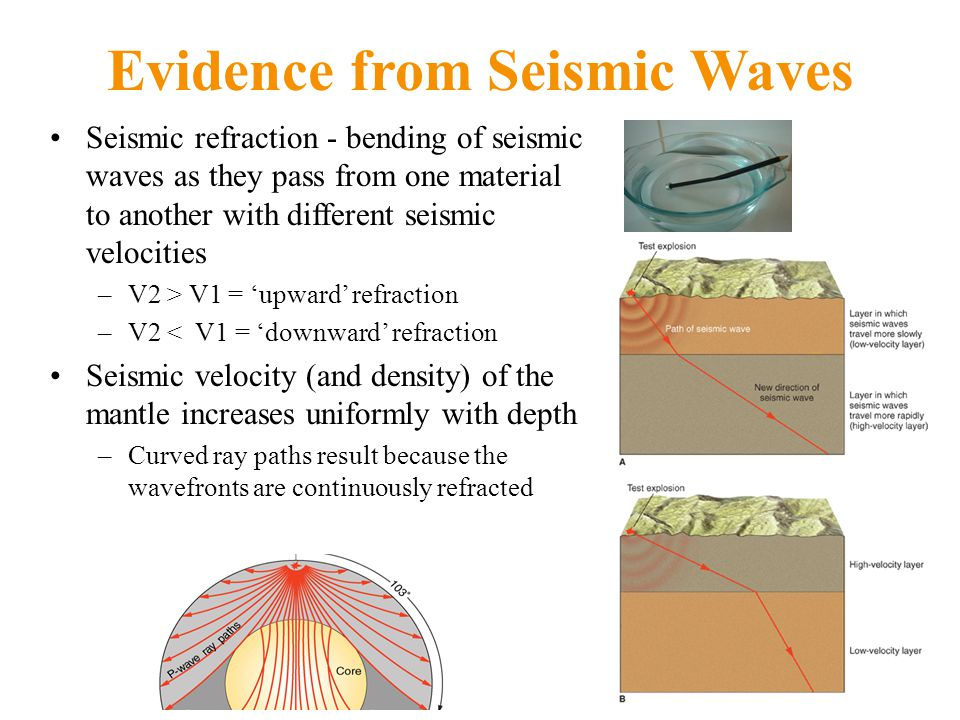 Earth's Internal Structure The crust, mantle and core, the three main layers within the Earth, have been determined based on seismic evidence.