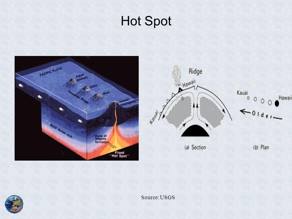 Hot Spot Source: USGS