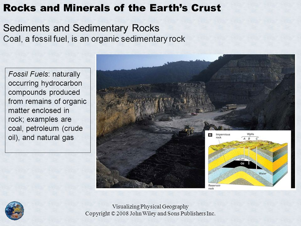 Visualizing Physical Geography Copyright © 2008 John Wiley and Sons Publishers Inc. Rocks and Minerals of the Earth's Crust Sediments and Sedimentary