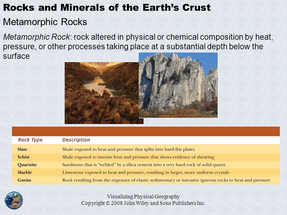 Visualizing Physical Geography Copyright © 2008 John Wiley and Sons Publishers Inc. Rocks and Minerals of the Earth's Crust Metamorphic Rocks Metamorp