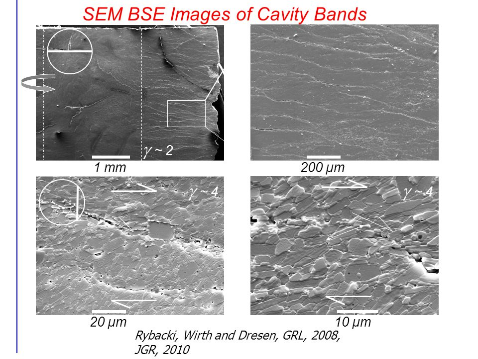 1 mm200 µm 20 µm10 µm SEM BSE Images of Cavity Bands  ~ 4 Rybacki, Wirth and Dresen, GRL, 2008, JGR, 2010  ~ 2