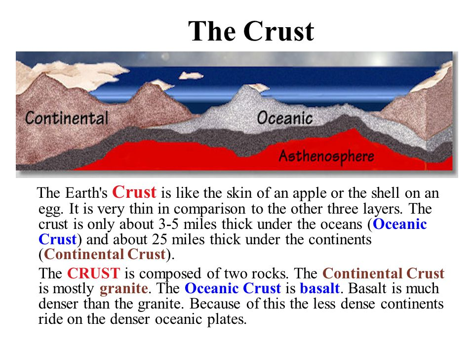 The Lithospheric Plates The CRUST of the Earth is broken into many pieces called plates.
