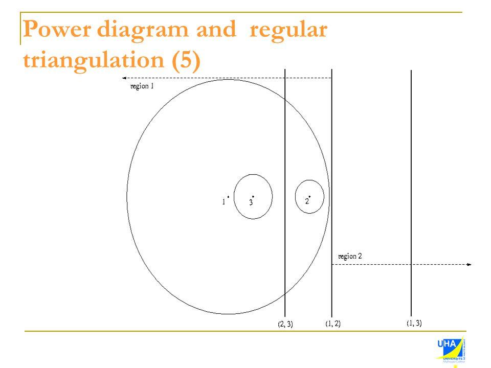 Power diagram and regular triangulation (5)