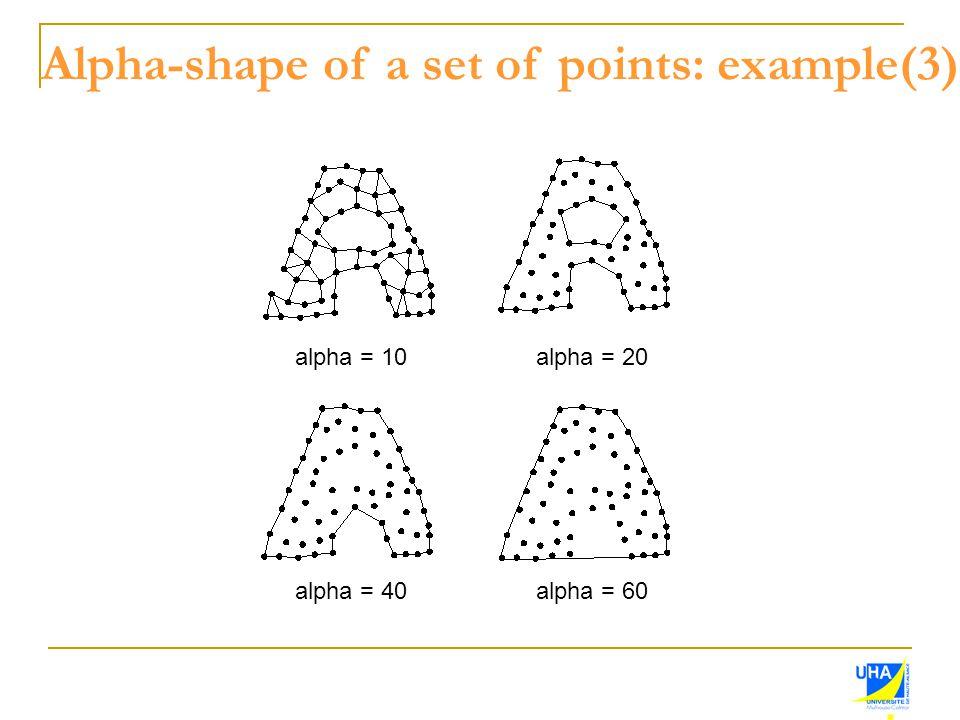 Alpha-shape of a set of points: example(3) alpha = 10alpha = 20 alpha = 40alpha = 60