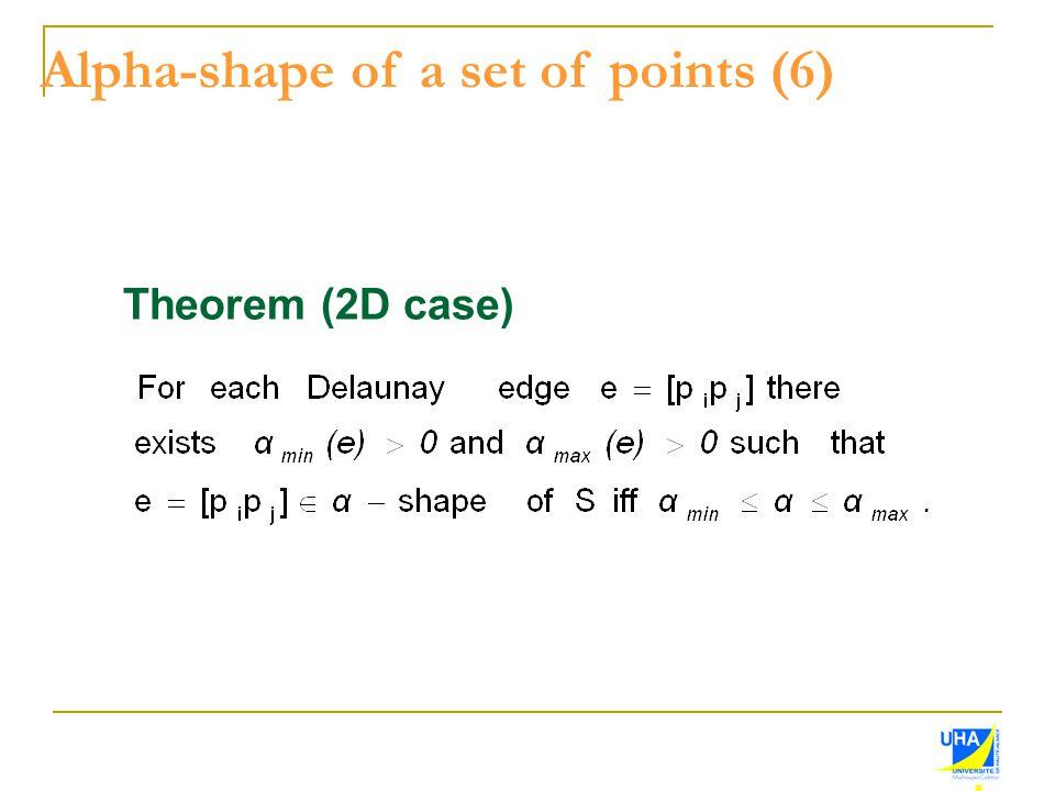 Theorem (2D case) Alpha-shape of a set of points (6)
