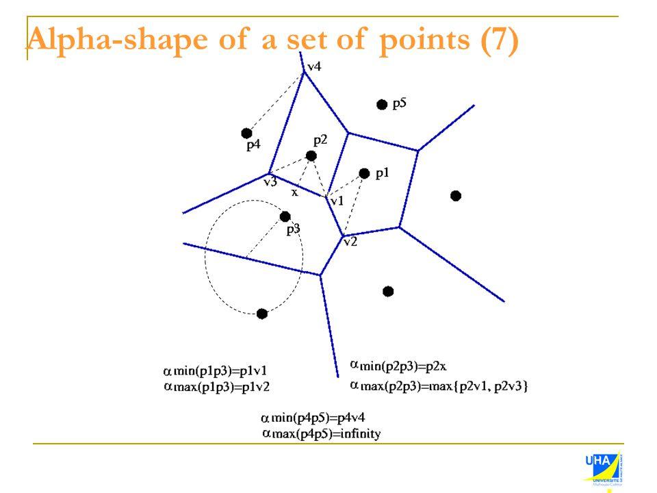 Alpha-shape of a set of points (7)