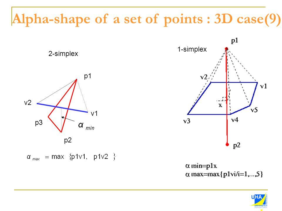 Alpha-shape of a set of points : 3D case(9) p1 p2 p3 v1 v2 2-simplex 1-simplex