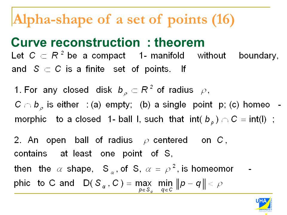 Curve reconstruction : theorem Alpha-shape of a set of points (16)
