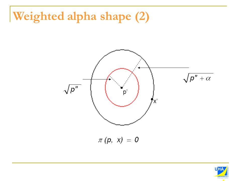 p' x' Weighted alpha shape (2)