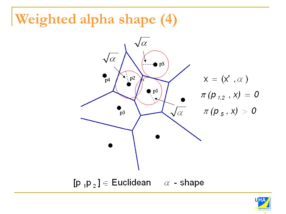 Weighted alpha shape (4)