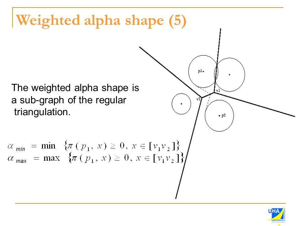 Weighted alpha shape (5) The weighted alpha shape is a sub-graph of the regular triangulation.