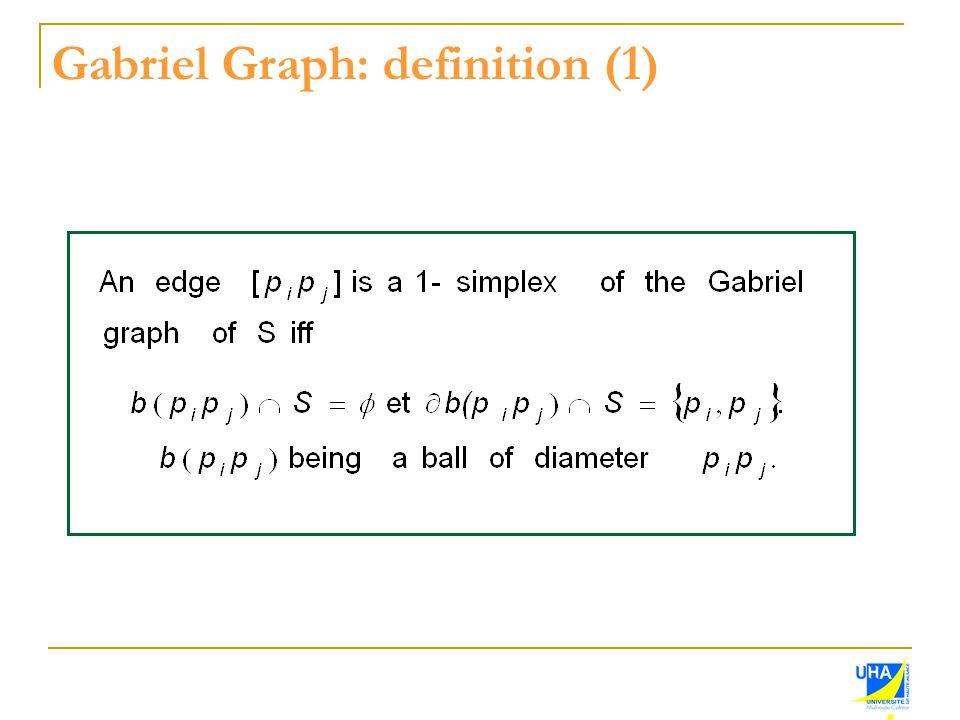 Gabriel Graph: definition (1)