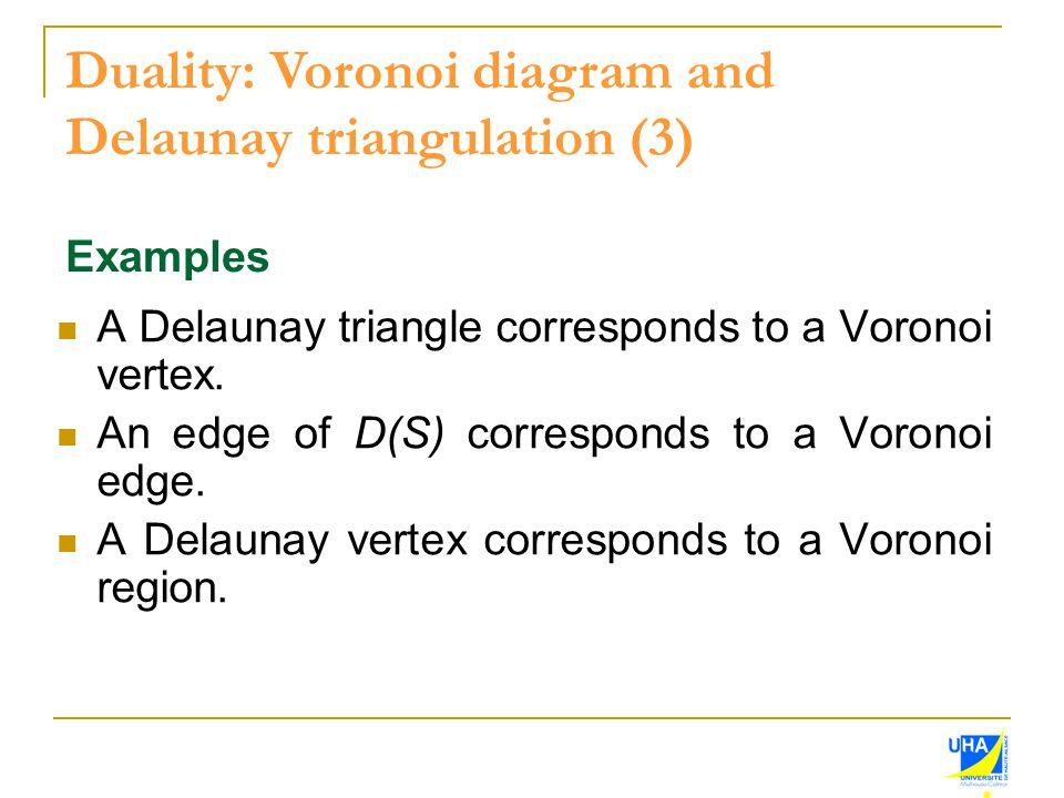 Duality: Voronoi diagram and Delaunay triangulation (3) A Delaunay triangle corresponds to a Voronoi vertex. An edge of D(S) corresponds to a Voronoi