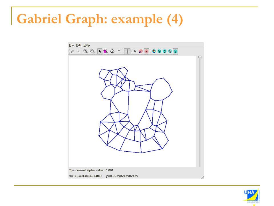 Gabriel Graph: example (4)