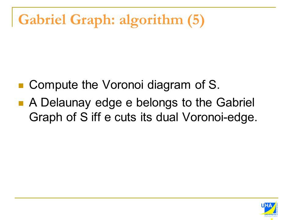 Compute the Voronoi diagram of S. A Delaunay edge e belongs to the Gabriel Graph of S iff e cuts its dual Voronoi-edge. Gabriel Graph: algorithm (5)