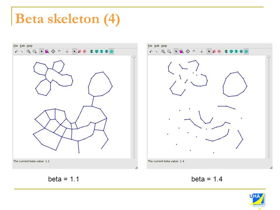 Beta skeleton (4) beta = 1.1beta = 1.4