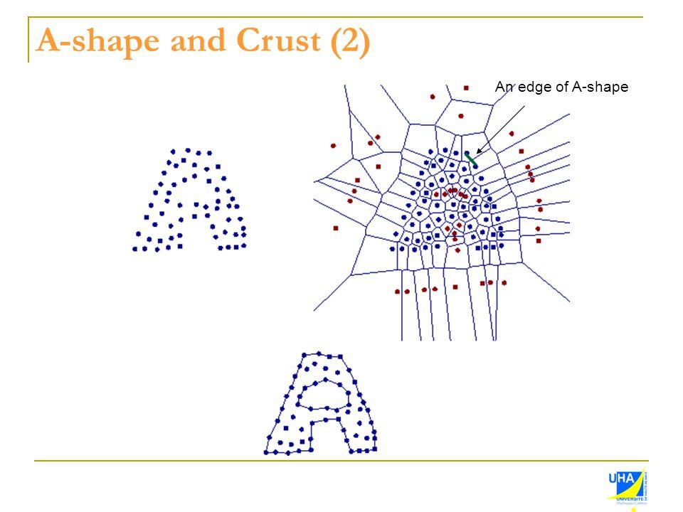 A-shape and Crust (2) An edge of A-shape