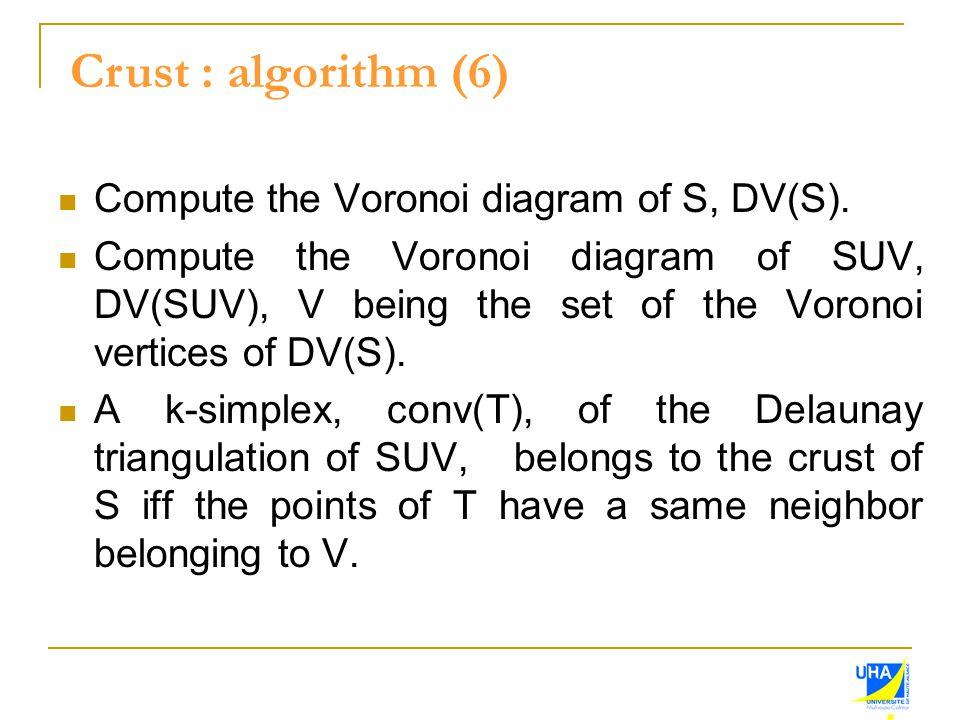 Compute the Voronoi diagram of S, DV(S). Compute the Voronoi diagram of SUV, DV(SUV), V being the set of the Voronoi vertices of DV(S). A k-simplex, c