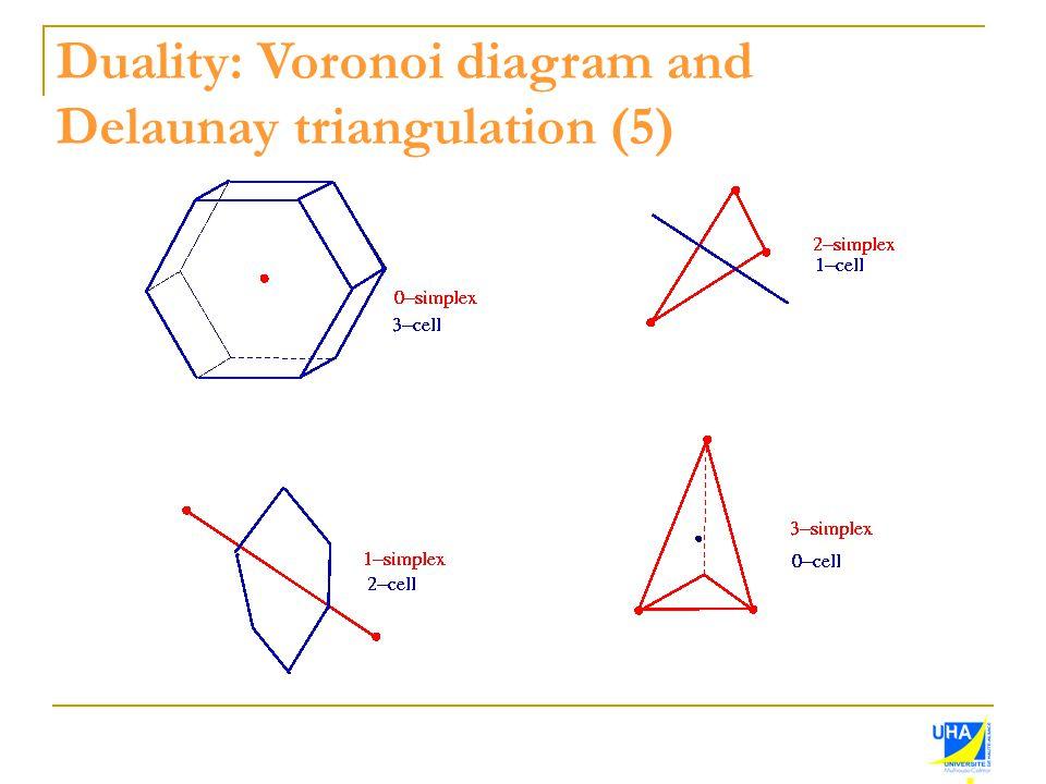 Duality: Voronoi diagram and Delaunay triangulation (5)