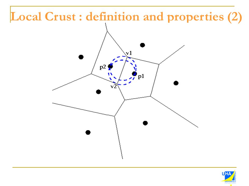 Local Crust : definition and properties (2)