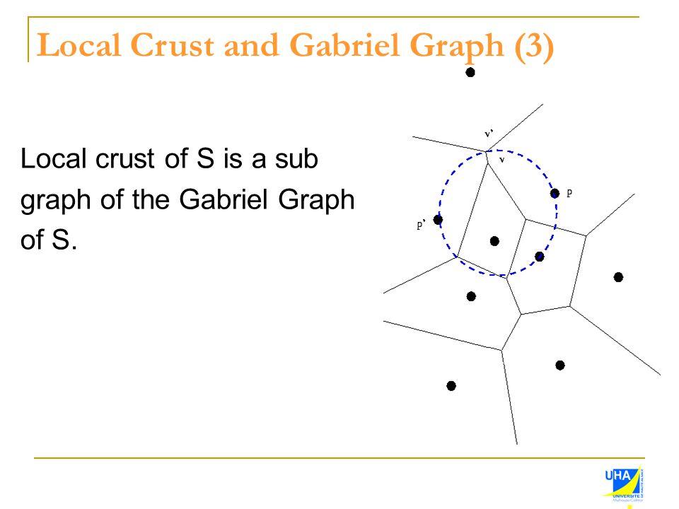 Local Crust and Gabriel Graph (3) Local crust of S is a sub graph of the Gabriel Graph of S.