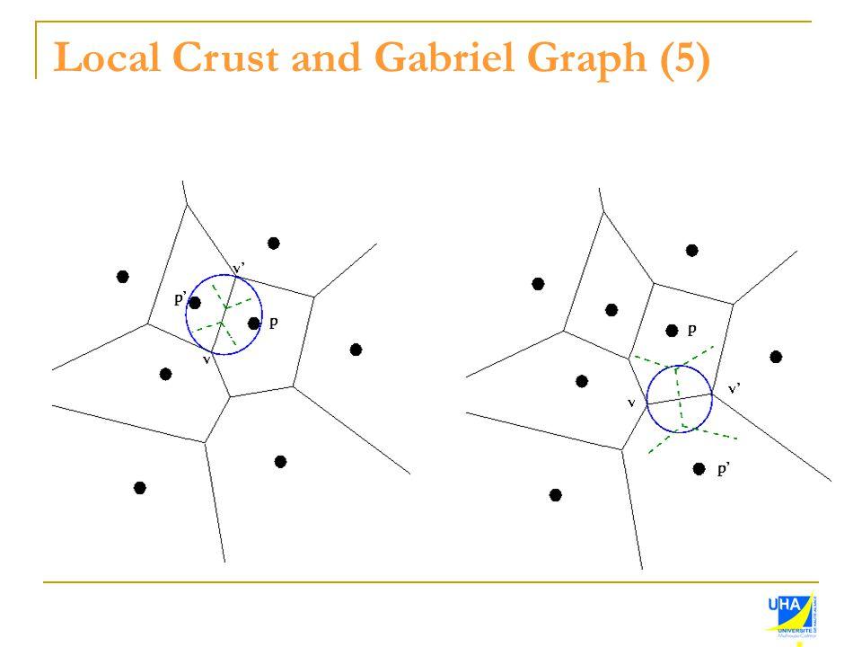 Local Crust and Gabriel Graph (5)