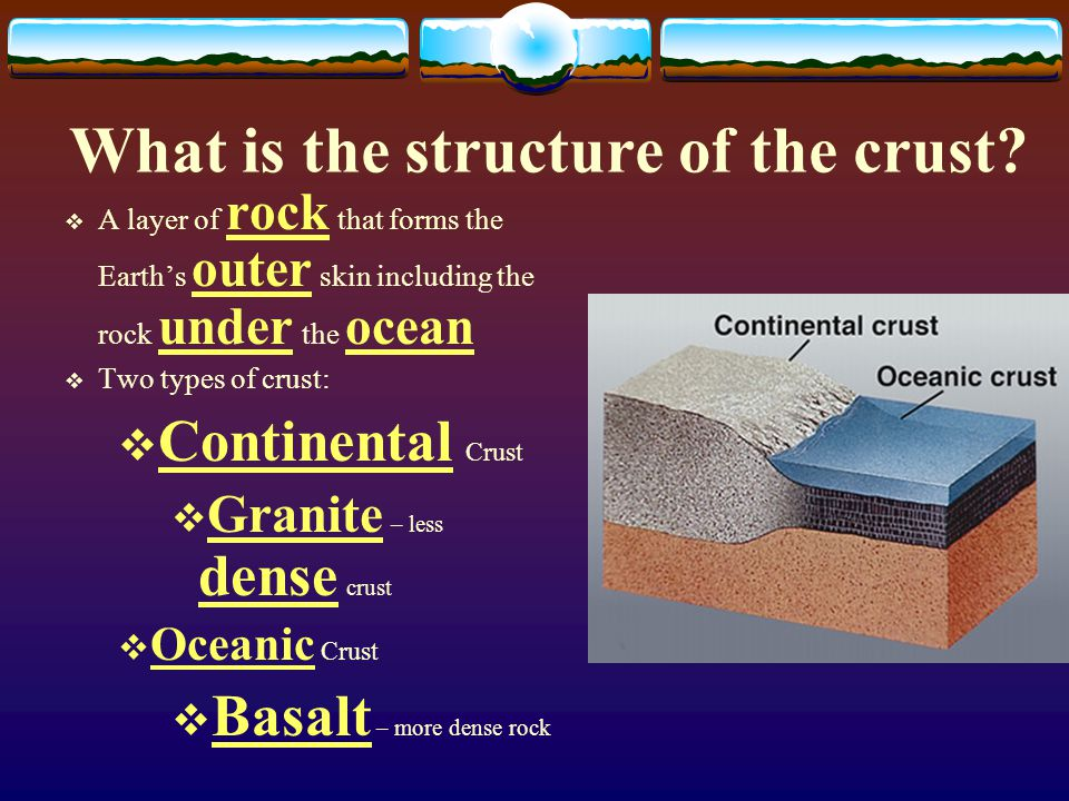 What is the Earth's structure?  The Crust  The Mantle  Lithosphere  Asthenosphere  The Core  Outer Core  Inner Core