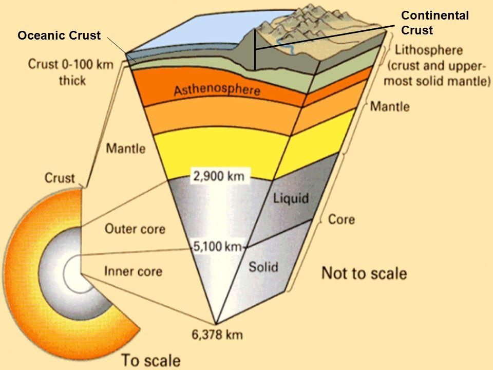 Oceanic Crust Continental Crust