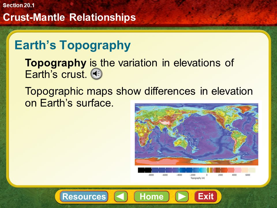 Objectives Describe the elevation distribution of Earth's surface. Explain isostasy and how it pertains to Earth's mountains. Describe how Earth's cru