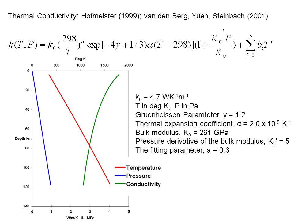 Thermal Conductivity: Hofmeister (1999); van den Berg, Yuen, Steinbach (2001) k 0 = 4.7 WK -1 m -1 T in deg K, P in Pa Gruenheissen Paramteter, γ = 1.2 Thermal expansion coefficient, α = 2.0 x 10 -5 K -1 Bulk modulus, K 0 = 261 GPa Pressure derivative of the bulk modulus, K 0 = 5 The fitting parameter, a = 0.3