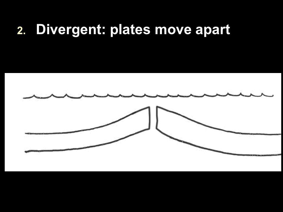 2. 2. Divergent: plates move apart