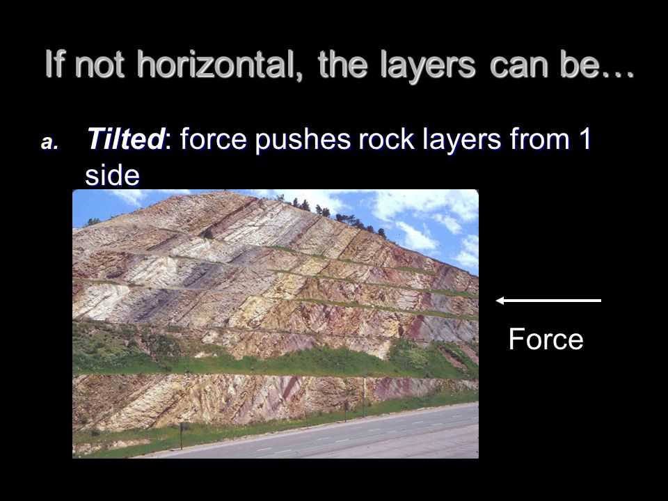 If not horizontal, the layers can be… a. Tilted: force pushes rock layers from 1 side Force