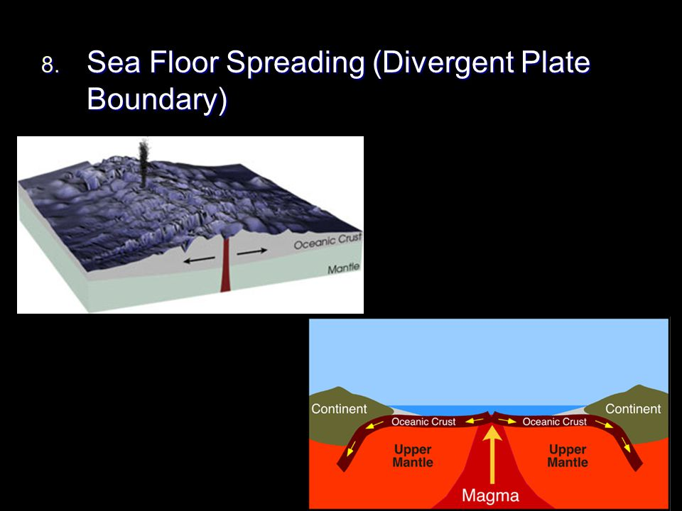 8. Sea Floor Spreading (Divergent Plate Boundary)