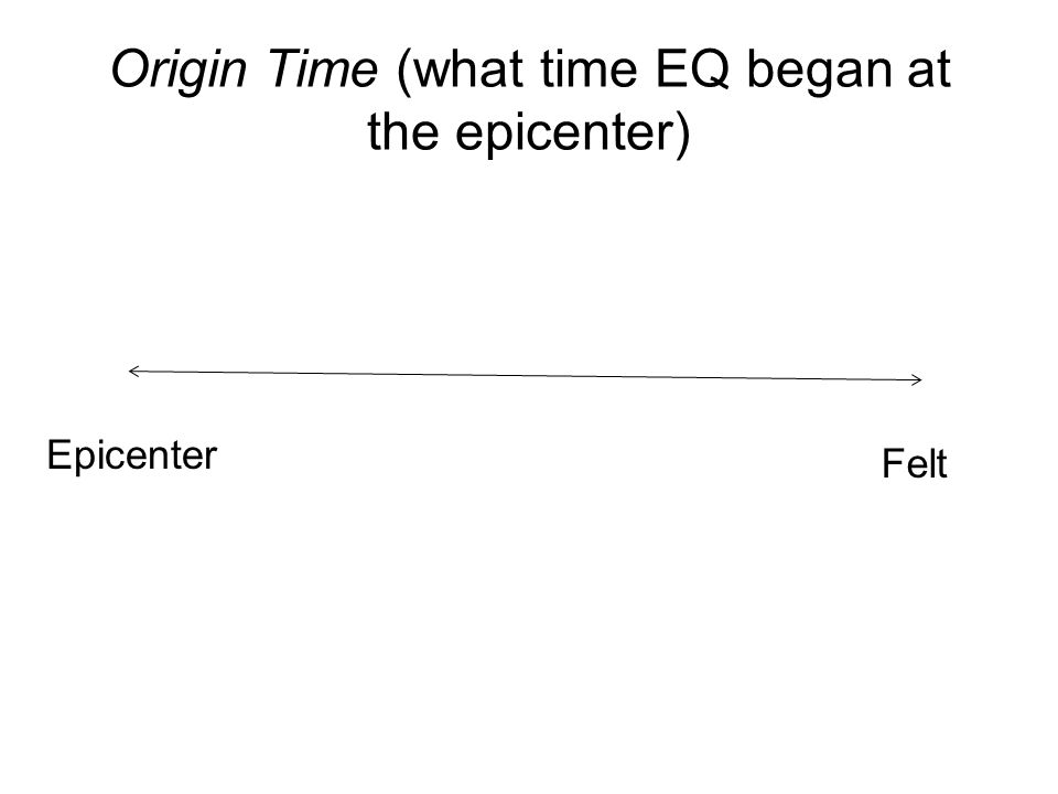 Origin Time (what time EQ began at the epicenter) Epicenter Felt