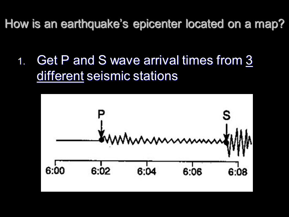 1. Get P and S wave arrival times from 3 different seismic stations How is an earthquake's epicenter located on a map?