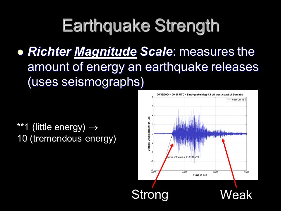 Earthquake Strength Richter Magnitude Scale: measures the amount of energy an earthquake releases (uses seismographs) Richter Magnitude Scale: measure