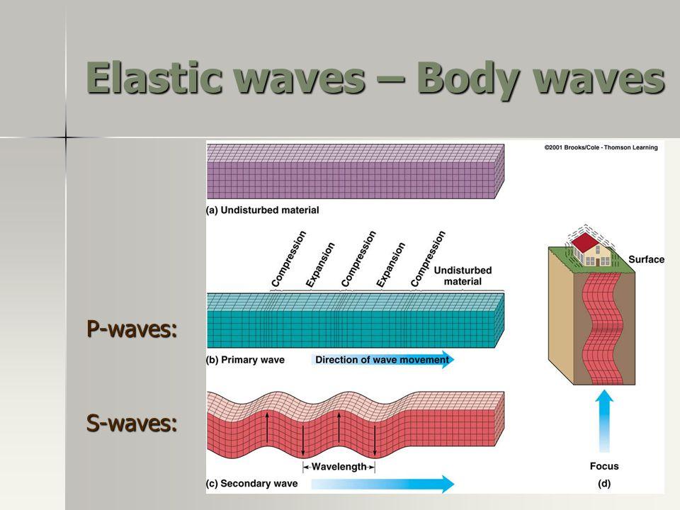 Elastic waves – Body waves P-waves:S-waves: