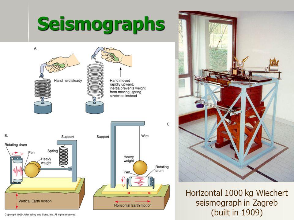 Seismographs Horizontal 1000 kg Wiechert seismograph in Zagreb (built in 1909)