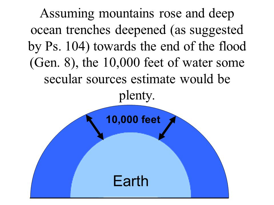 Assuming mountains rose and deep ocean trenches deepened (as suggested by Ps. 104) towards the end of the flood (Gen. 8), the 10,000 feet of water som