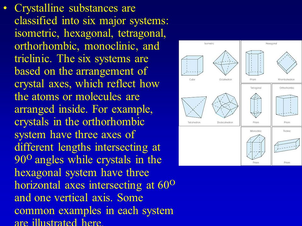 Crystalline substances are classified into six major systems: isometric, hexagonal, tetragonal, orthorhombic, monoclinic, and triclinic.