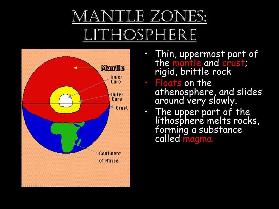 Mantle Zones: Lithosphere Thin, uppermost part of the mantle and crust; rigid, brittle rock Floats on the athenosphere, and slides around very slowly.