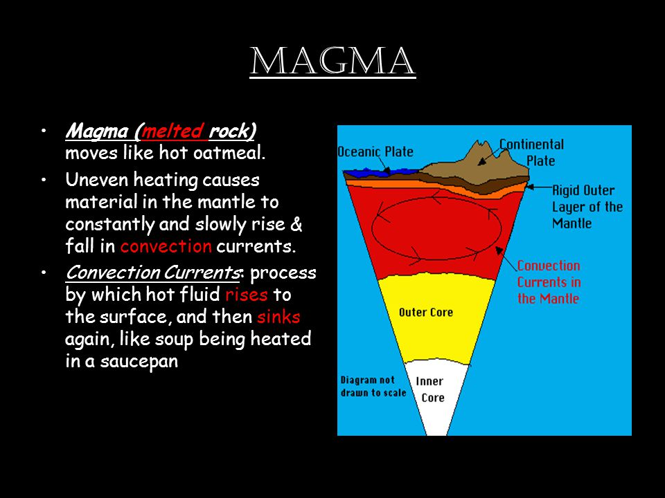 Magma Magma (melted rock) moves like hot oatmeal.