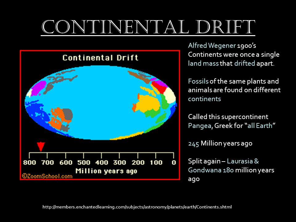 Continental Drift http://members.enchantedlearning.com/subjects/astronomy/planets/earth/Continents.shtml Alfred Wegener 1900's Continents were once a single land mass that drifted apart.