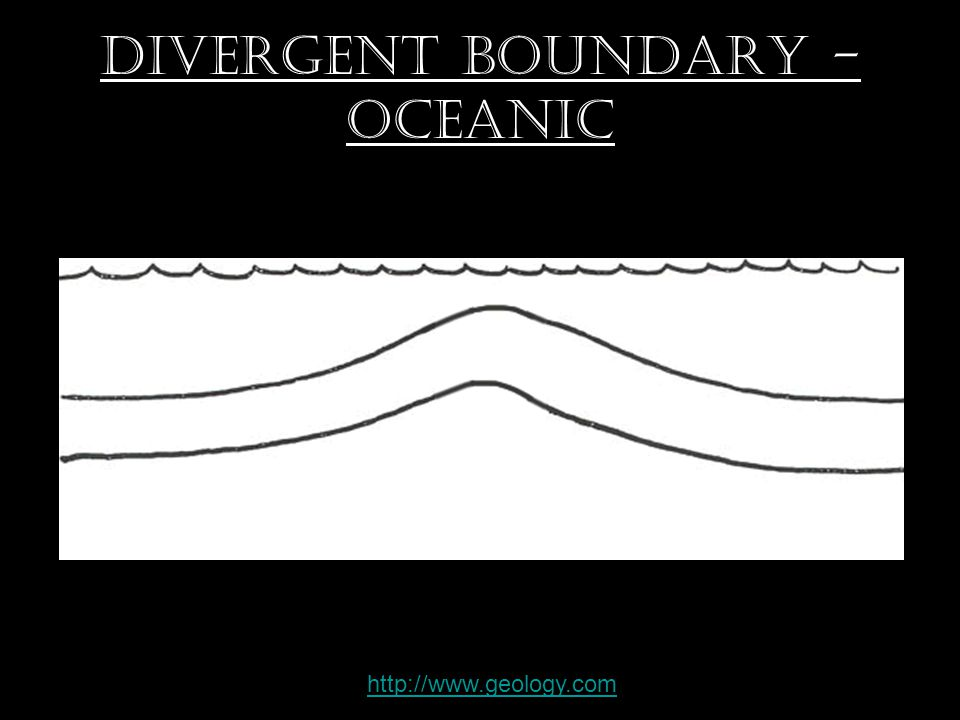 Divergent Boundary - Oceanic http://www.geology.com