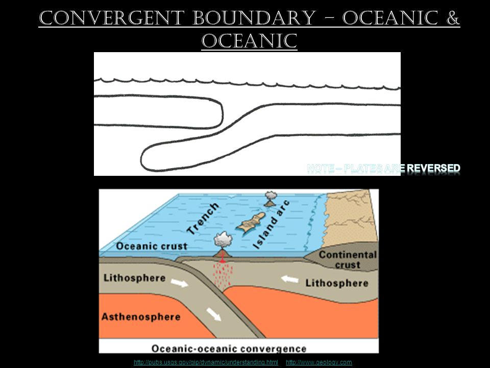 Convergent Boundary – Oceanic & Oceanic http://pubs.usgs.gov/gip/dynamic/understanding.htmlhttp://pubs.usgs.gov/gip/dynamic/understanding.html & http://www.geology.comhttp://www.geology.com