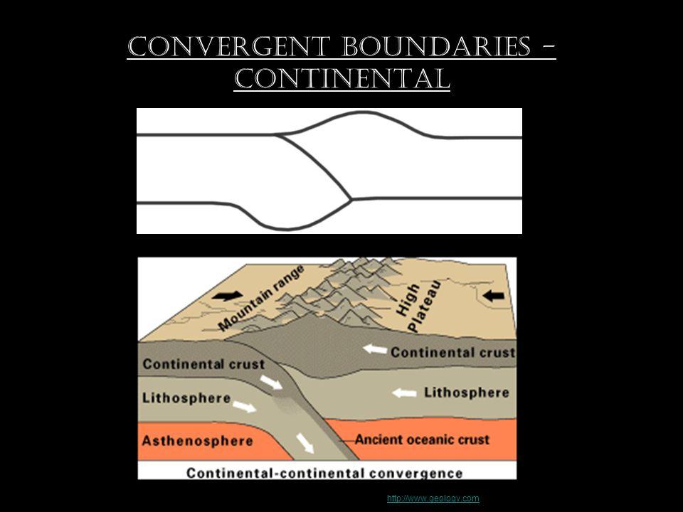 Convergent Boundaries - Continental http://pubs.usgs.gov/gip/dynamic/understanding.html & http://www.geology.comhttp://www.geology.com