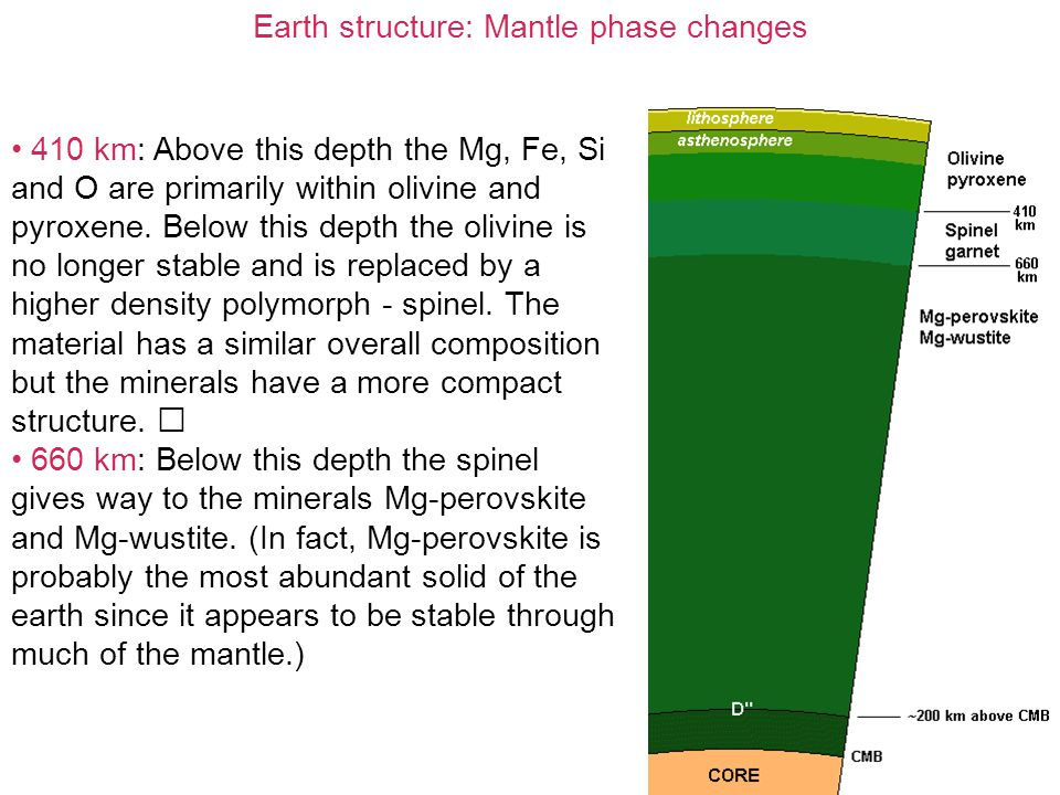 Earth structure: Mantle phase changes 410 km: Above this depth the Mg, Fe, Si and O are primarily within olivine and pyroxene. Below this depth the ol